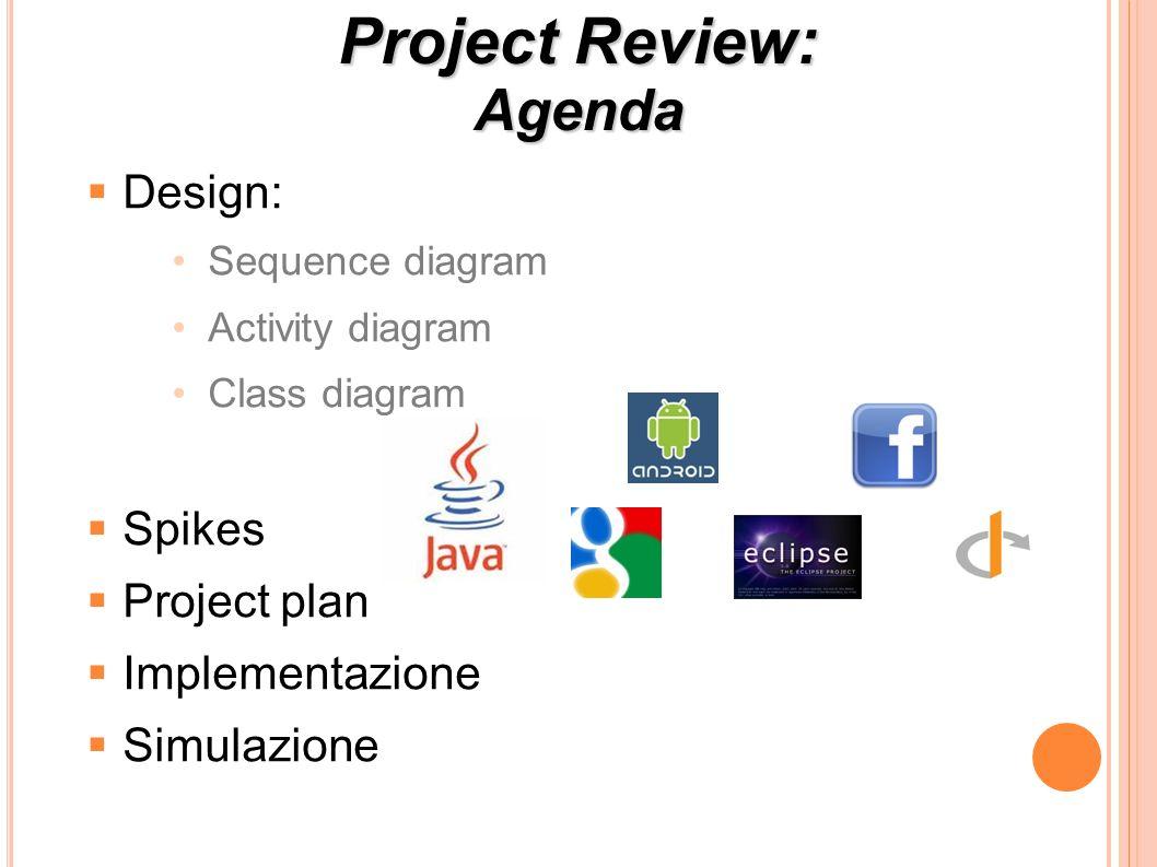 Project Plan (X)