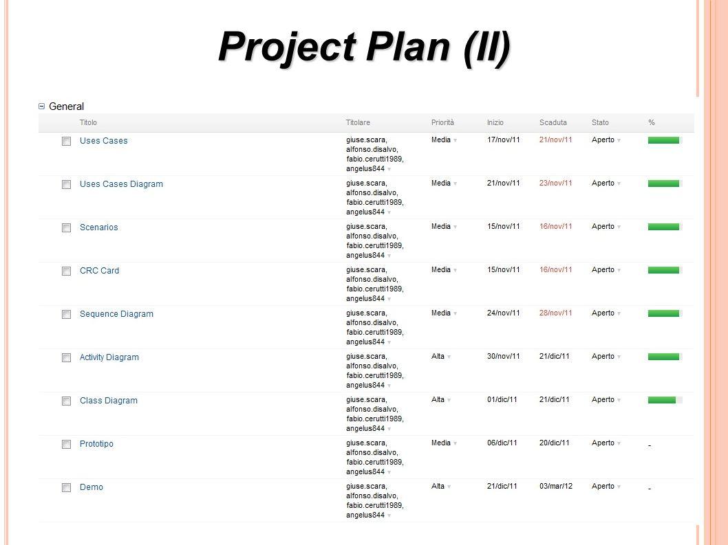 Project Plan (III)