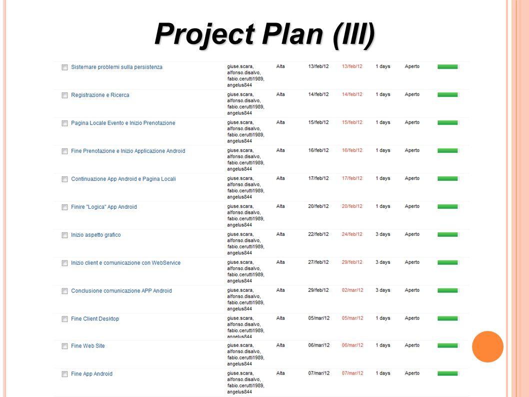 Project Plan (IV)