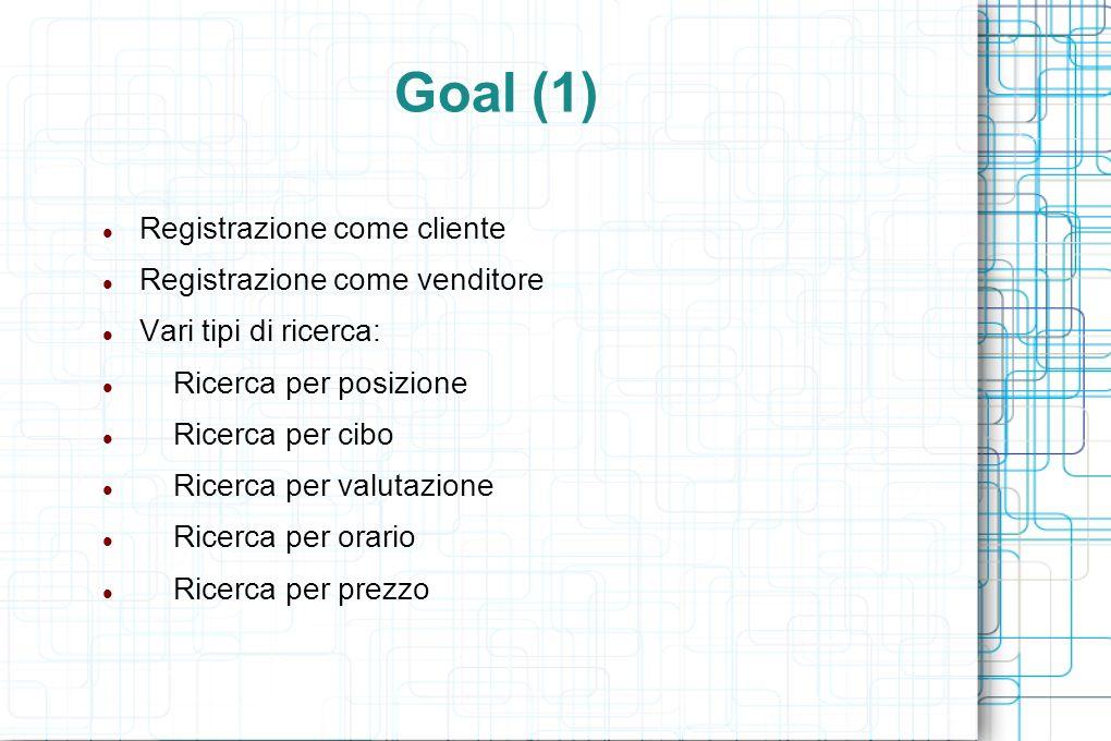 Goal (1) Registrazione come cliente Registrazione come venditore Vari tipi di ricerca: Ricerca per posizione Ricerca per cibo Ricerca per valutazione Ricerca per orario Ricerca per prezzo