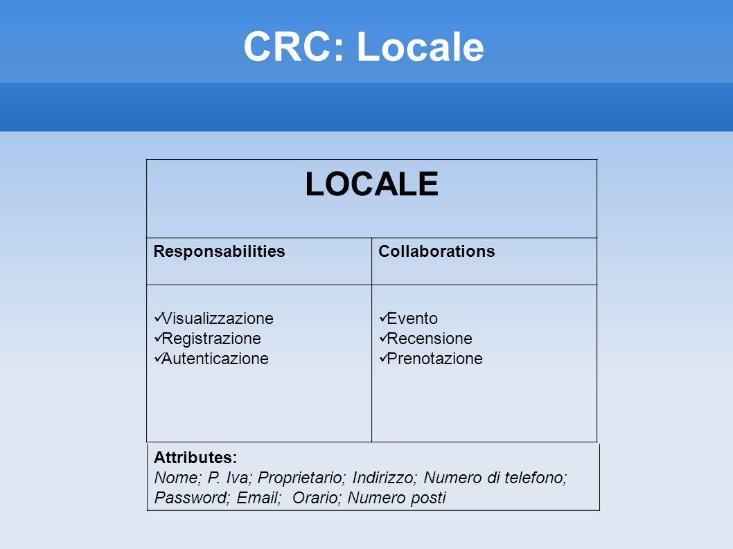 CRC: Locale LOCALE ResponsabilitiesCollaborations Visualizzazione Registrazione Autenticazione Evento Recensione Prenotazione Attributes: Nome; P.