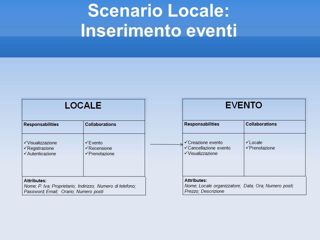 Scenario Locale: Inserimento eventi