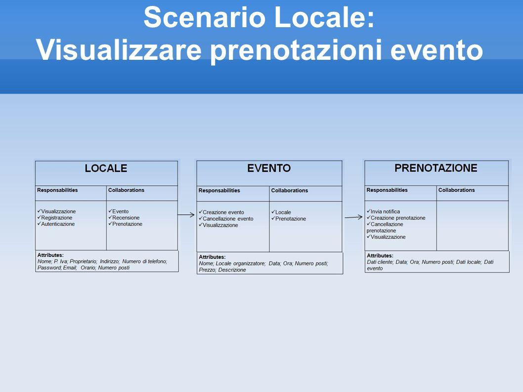 Scenario Locale: Visualizzare prenotazioni evento