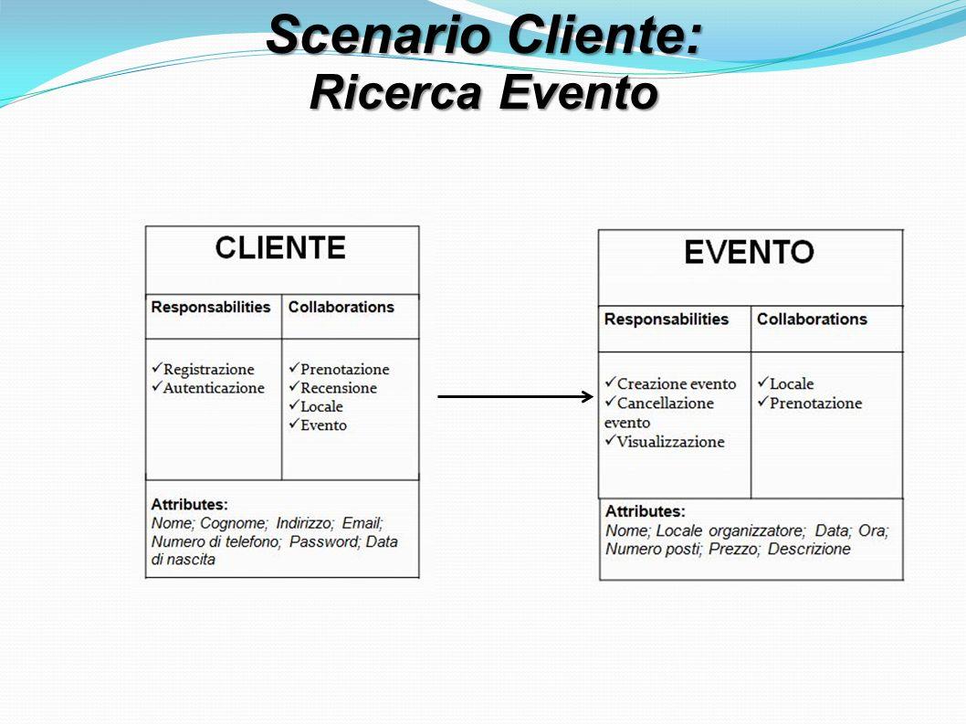 Scenario Cliente: Ricerca Evento