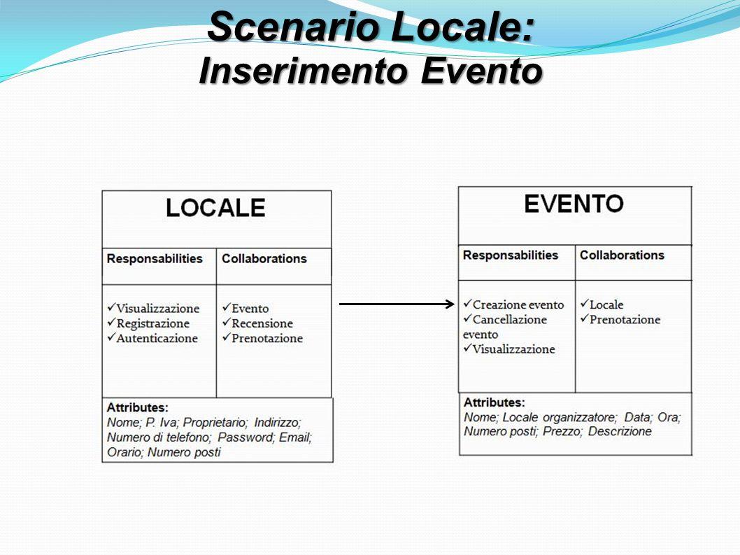 Scenario Locale: Inserimento Evento