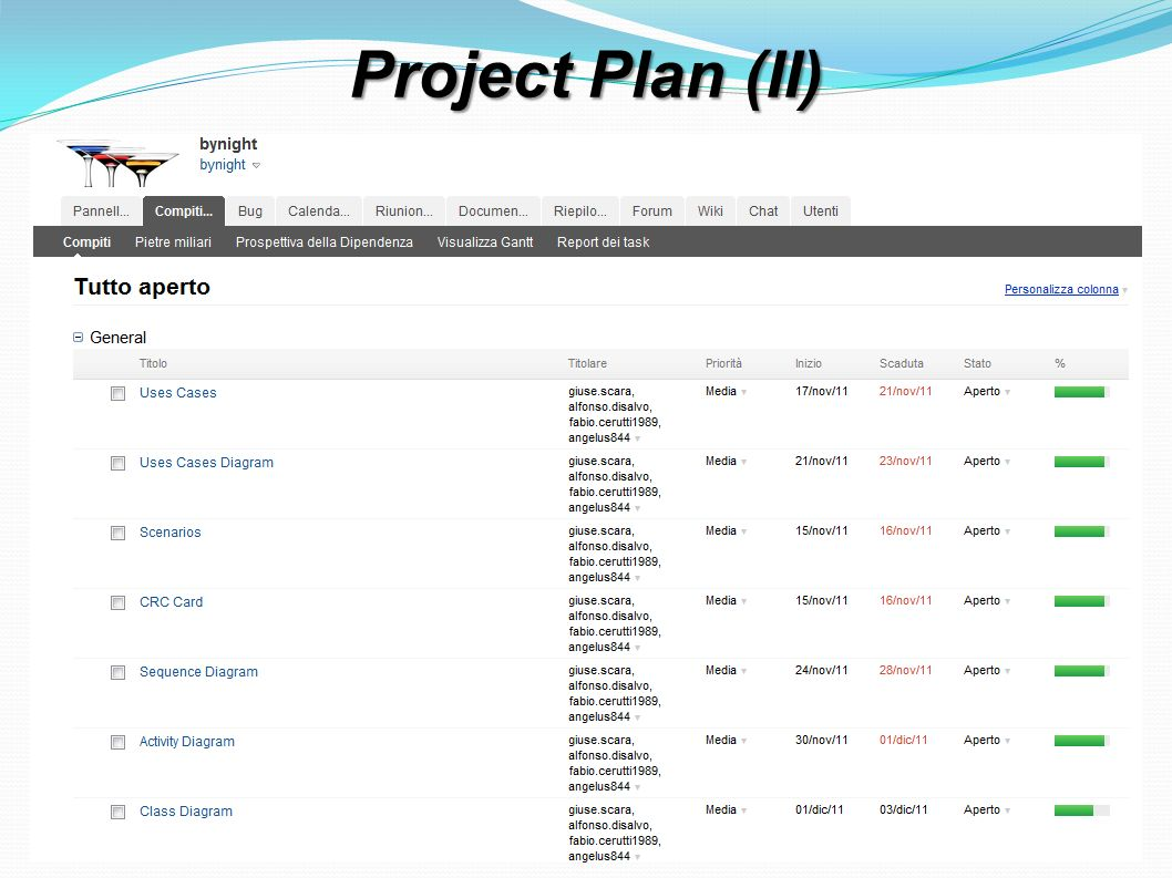 Project Plan (II)
