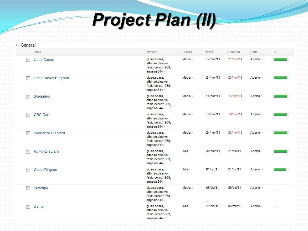 Project Plan (II)