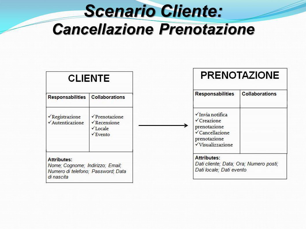 Scenario Cliente: Cancellazione Prenotazione