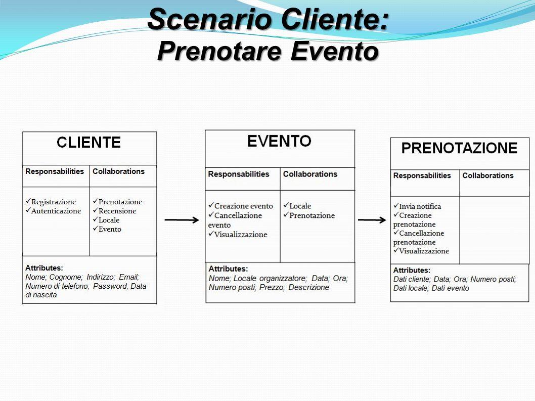 Scenario Cliente: Prenotare Evento