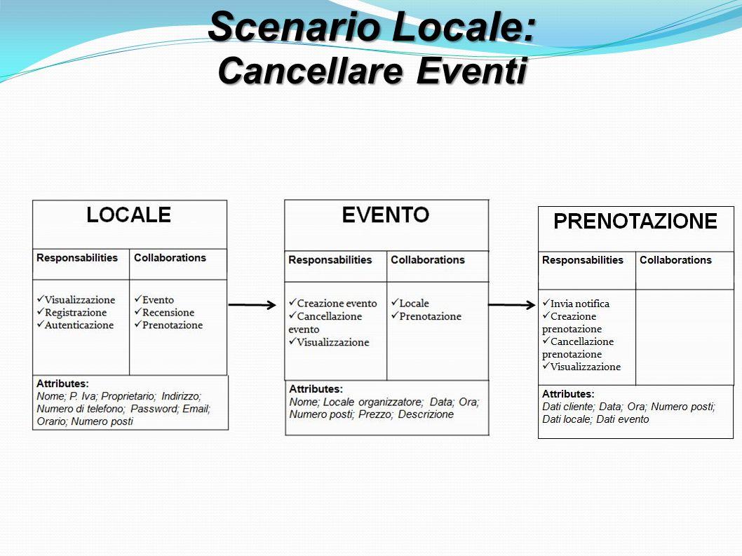 Scenario Locale: Cancellare Eventi