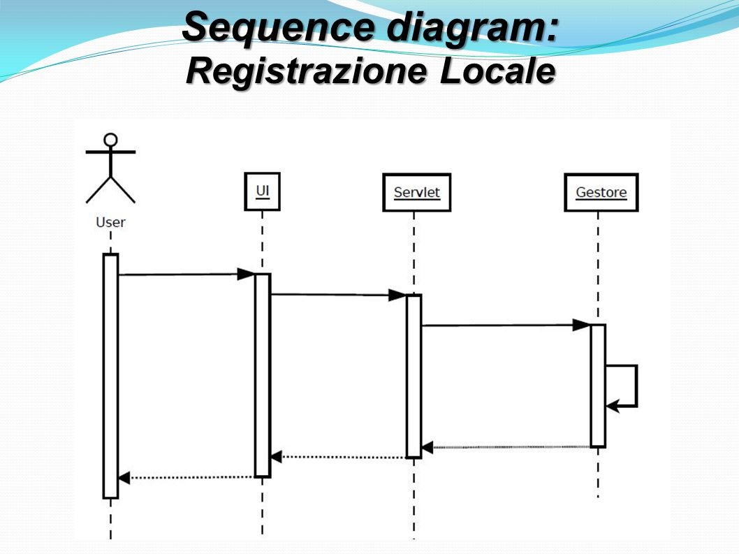 Sequence diagram: Registrazione Locale