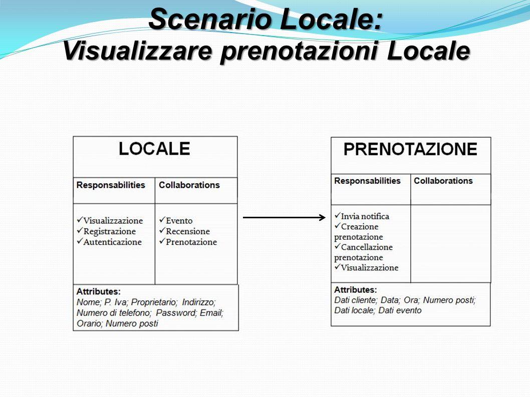 Scenario Locale: Visualizzare prenotazioni Locale