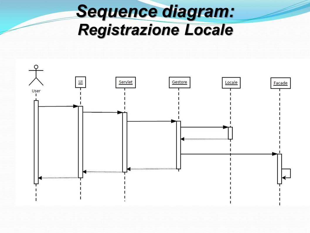 Sequence diagram: Registrazione Locale