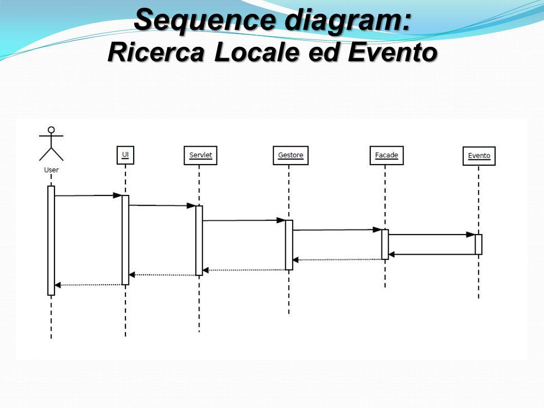 Sequence diagram: Ricerca Locale ed Evento