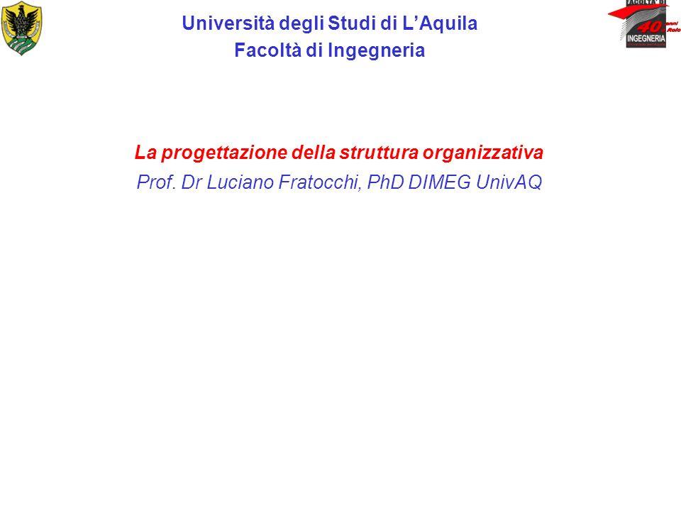 La progettazione della struttura organizzativa Prof. Dr Luciano Fratocchi, PhD DIMEG UnivAQ Università degli Studi di LAquila Facoltà di Ingegneria