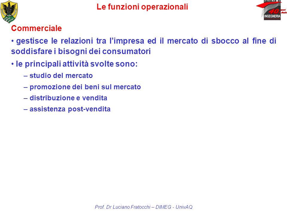 Le funzioni operazionali Prof. Dr Luciano Fratocchi – DIMEG - UnivAQ Commerciale gestisce le relazioni tra limpresa ed il mercato di sbocco al fine di