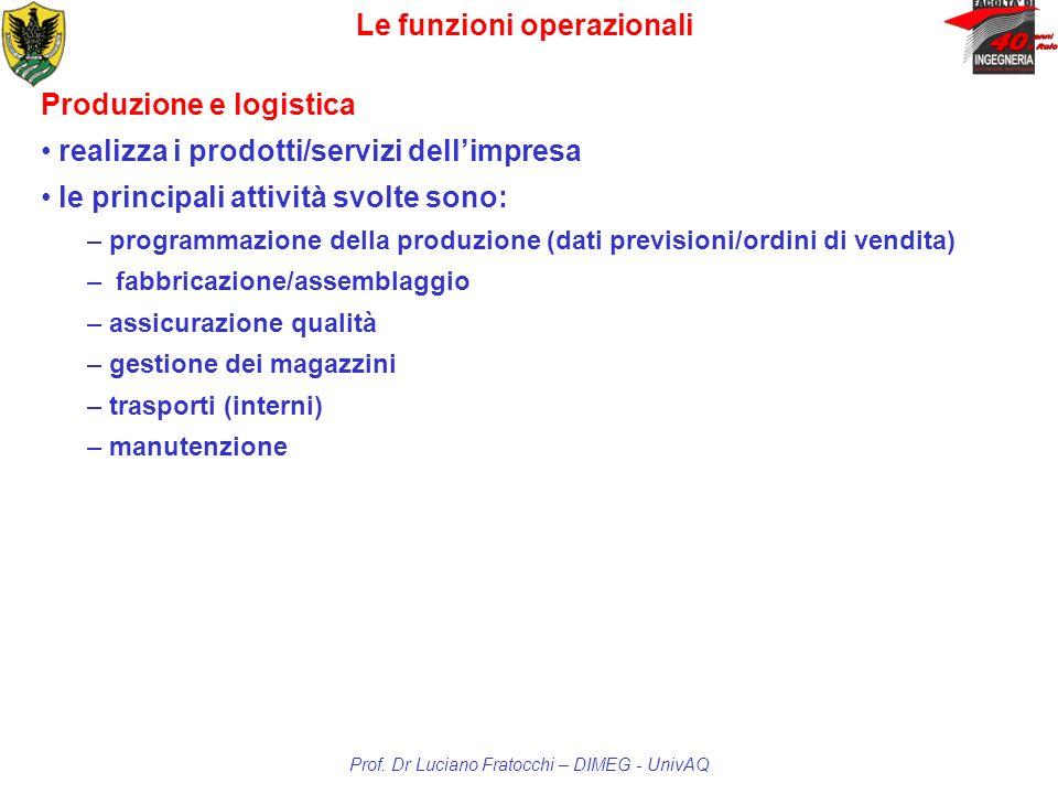 Le funzioni operazionali Prof. Dr Luciano Fratocchi – DIMEG - UnivAQ Produzione e logistica realizza i prodotti/servizi dellimpresa le principali atti