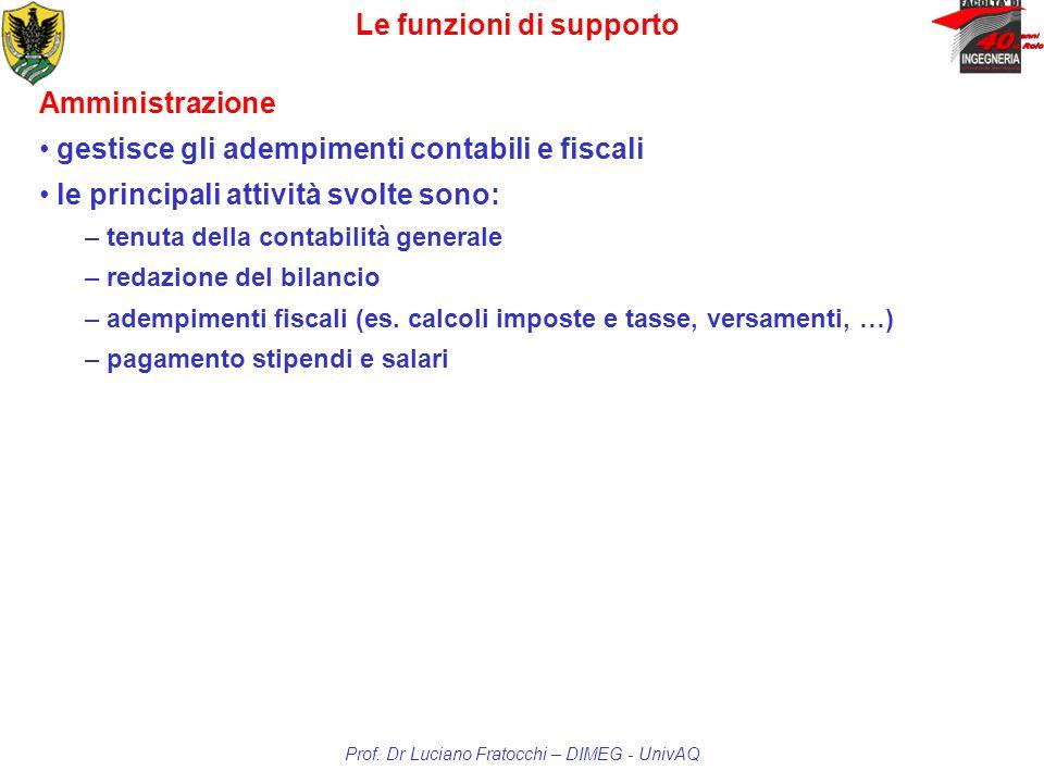 Le funzioni di supporto Prof. Dr Luciano Fratocchi – DIMEG - UnivAQ Amministrazione gestisce gli adempimenti contabili e fiscali le principali attivit