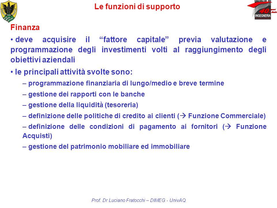 Le funzioni di supporto Prof. Dr Luciano Fratocchi – DIMEG - UnivAQ Finanza deve acquisire il fattore capitale previa valutazione e programmazione deg
