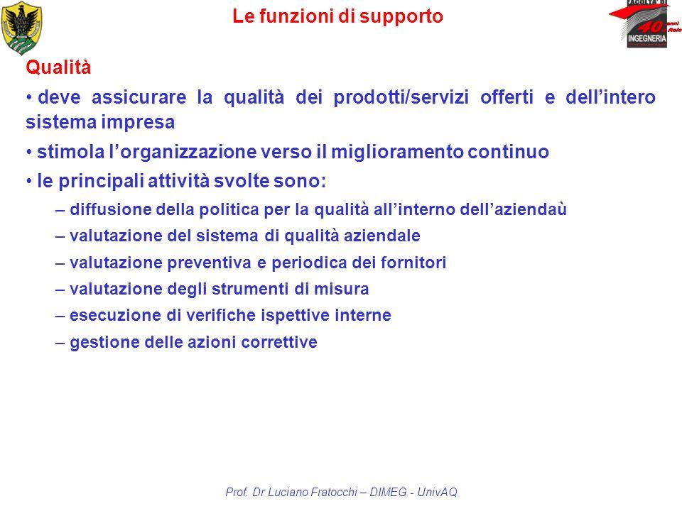 Le funzioni di supporto Prof. Dr Luciano Fratocchi – DIMEG - UnivAQ Qualità deve assicurare la qualità dei prodotti/servizi offerti e dellintero siste