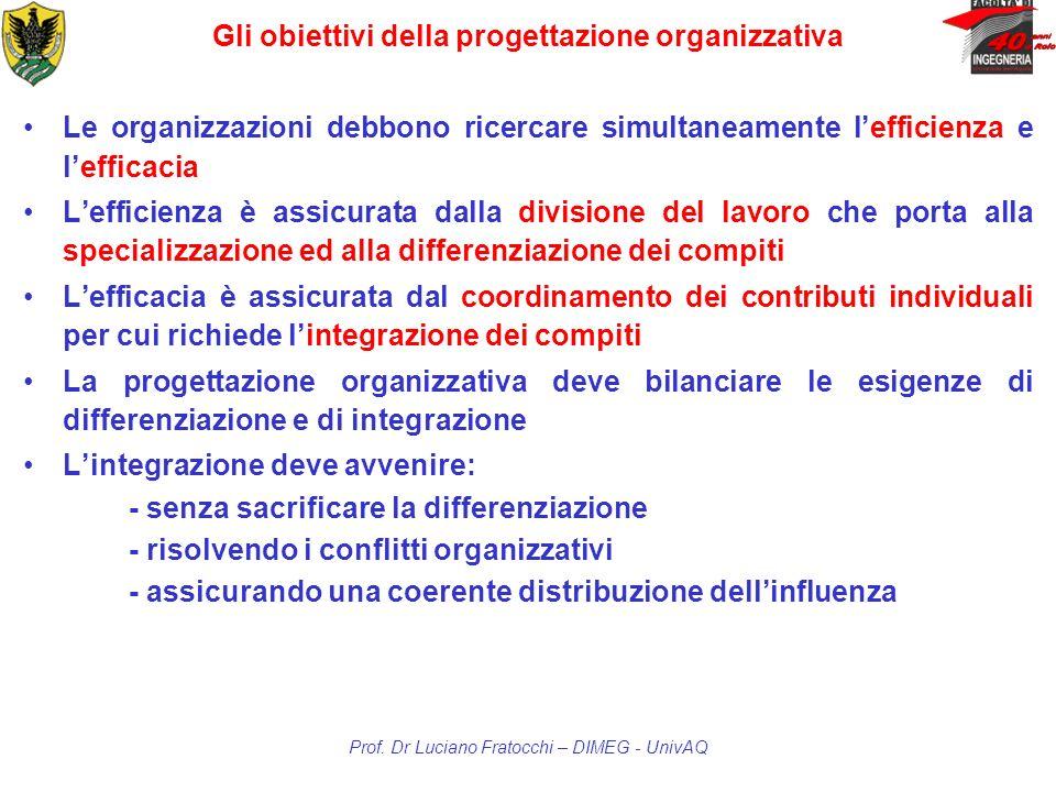 Gli obiettivi della progettazione organizzativa Le organizzazioni debbono ricercare simultaneamente lefficienza e lefficacia Lefficienza è assicurata