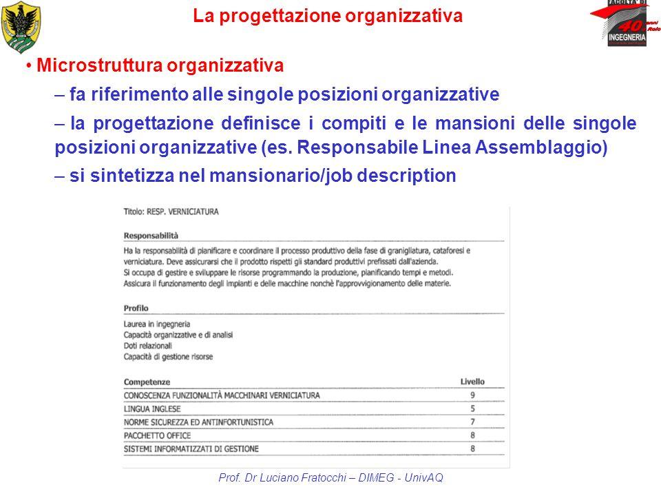 Microstruttura organizzativa – fa riferimento alle singole posizioni organizzative – la progettazione definisce i compiti e le mansioni delle singole