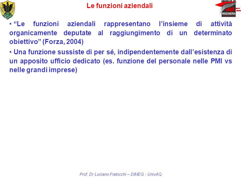 Le funzioni aziendali rappresentano linsieme di attività organicamente deputate al raggiungimento di un determinato obiettivo (Forza, 2004) Una funzio
