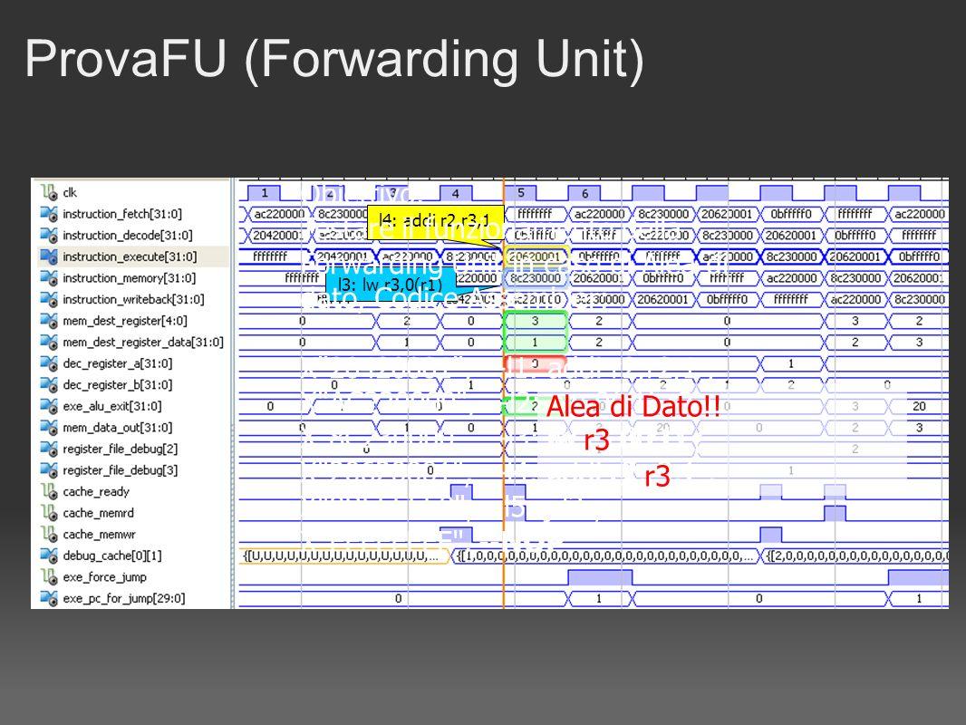 ProvaFU (Forwarding Unit) l4: addi r2,r3,1 l3: lw r3,0(r1) Obiettivo: Testare il funzionamento della Forwarding Unit in caso di Alea di dato, Codice Assembler: X 20420001 , --l1: addi r2,r2,1 ; X AC220000 , --l2: sw 0(r1),r2 ; X 8C230000 , --l3: lw r3,0(r1) ; X 20620001 , --l4: addi r2,r3,1 ; X 0BFFFFF0 , --l5: j l2 ; X FFFFFFFF , --NOP Alea di Dato!.
