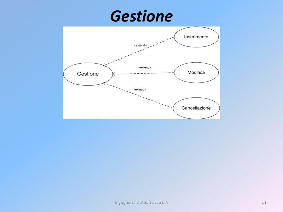 Gestione Ingegneria Del Software L-A14