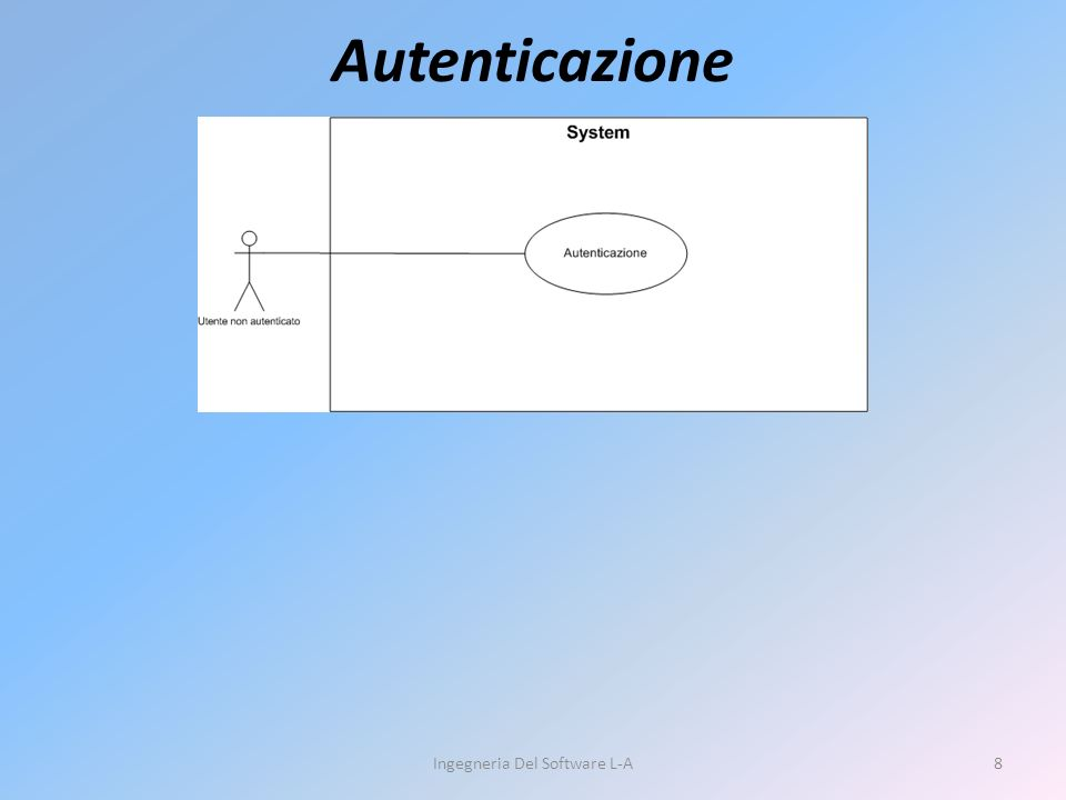 Autenticazione Ingegneria Del Software L-A8
