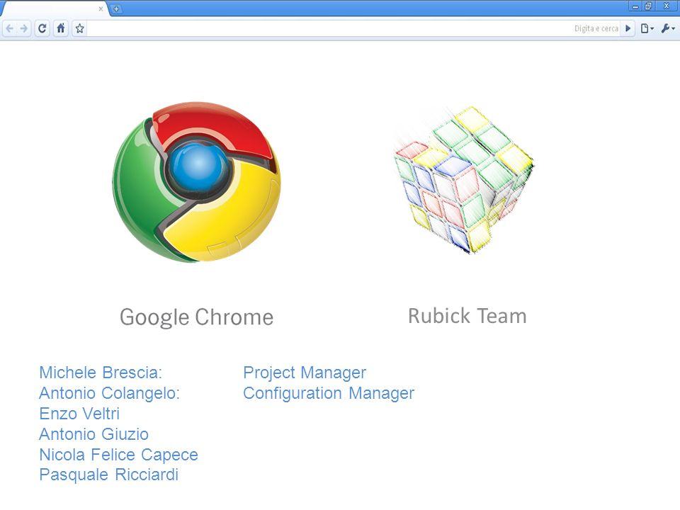 Rubick Team Michele Brescia: Project Manager Antonio Colangelo: Configuration Manager Enzo Veltri Antonio Giuzio Nicola Felice Capece Pasquale Ricciardi