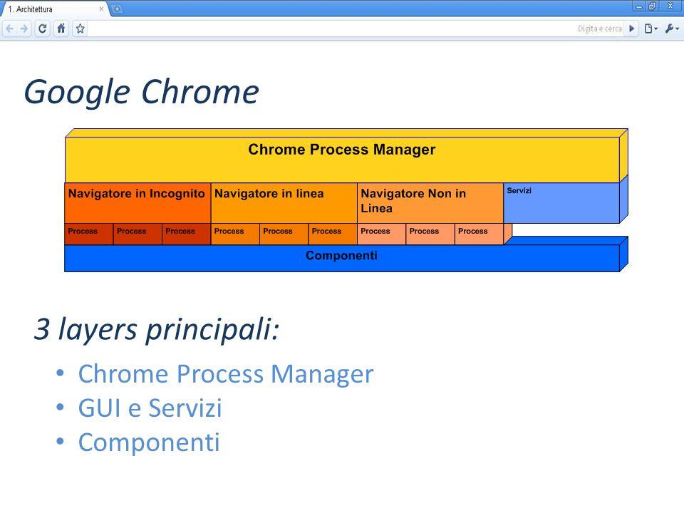 Google Chrome Chrome Process Manager GUI e Servizi Componenti 3 layers principali: