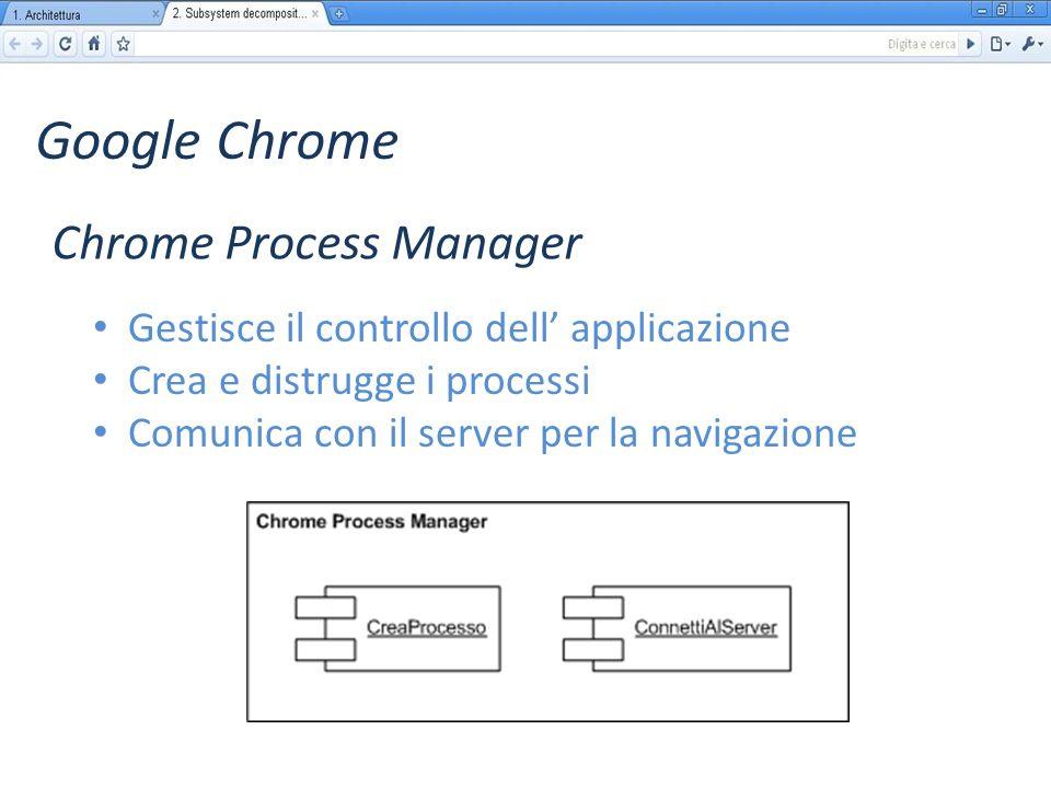 Google Chrome Gestisce il controllo dell applicazione Crea e distrugge i processi Comunica con il server per la navigazione Chrome Process Manager