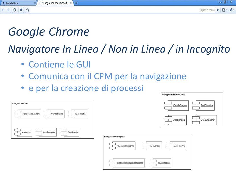 Google Chrome Contiene le GUI Comunica con il CPM per la navigazione e per la creazione di processi Navigatore In Linea / Non in Linea / in Incognito
