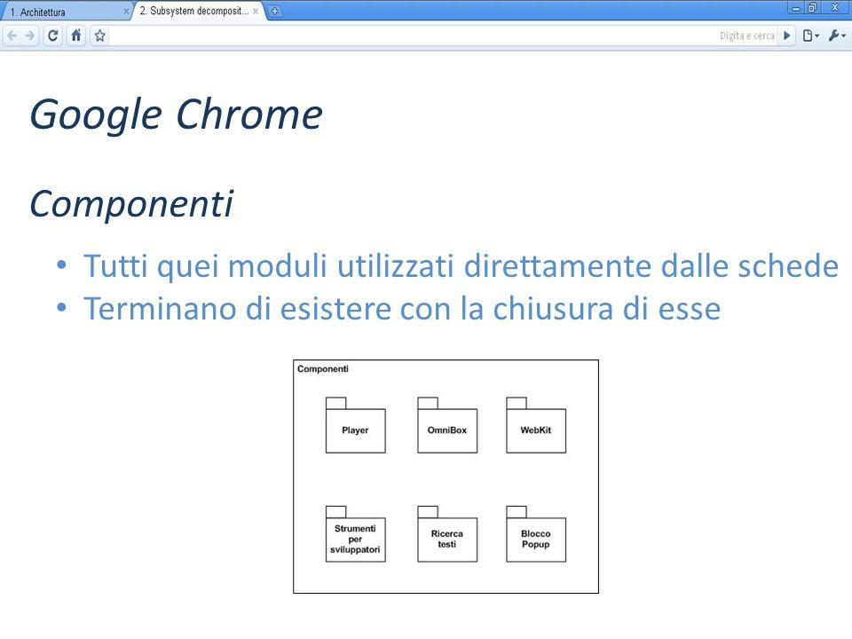Google Chrome Tutti quei moduli utilizzati direttamente dalle schede Terminano di esistere con la chiusura di esse Componenti