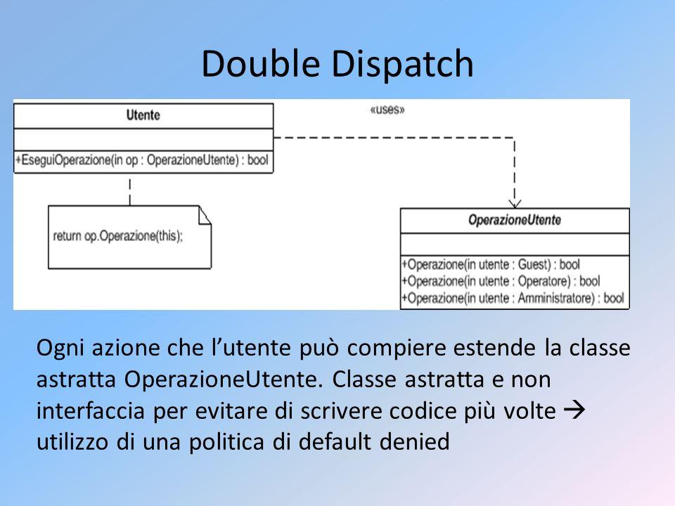 Double Dispatch Ogni azione che lutente può compiere estende la classe astratta OperazioneUtente. Classe astratta e non interfaccia per evitare di scr