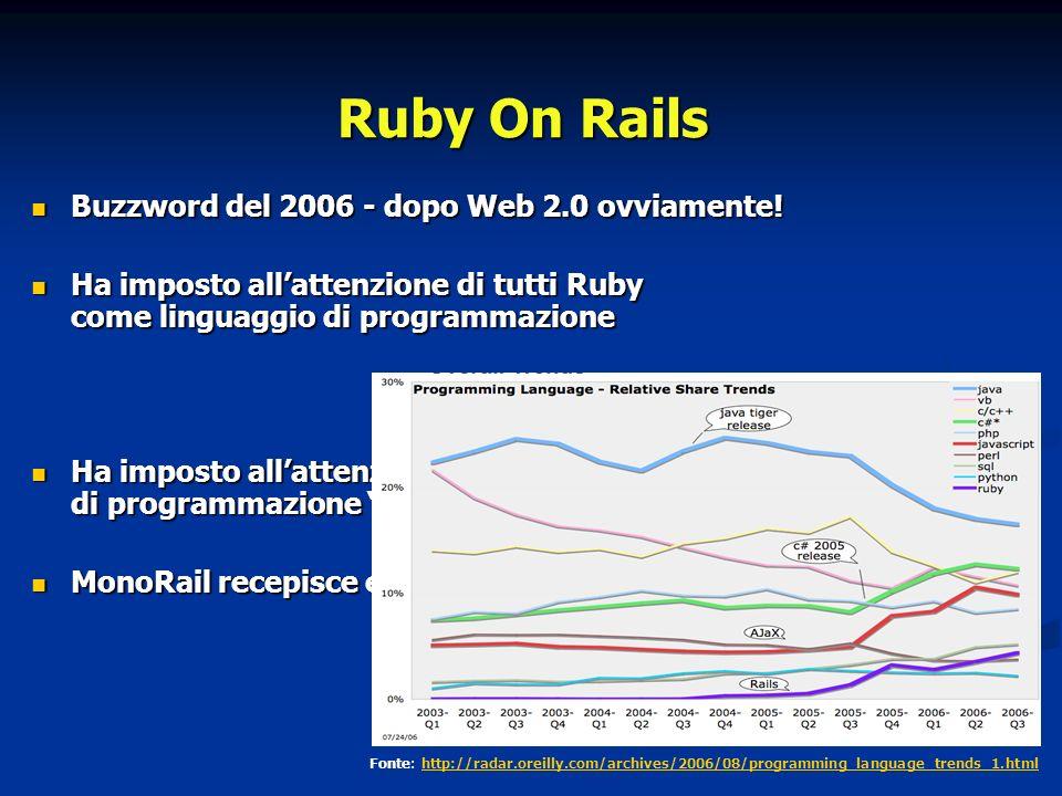 Ruby On Rails Buzzword del 2006 - dopo Web 2.0 ovviamente.