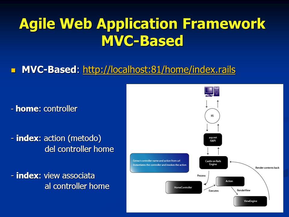 Agile Web Application Framework MVC-Based MVC-Based: http://localhost:81/home/index.rails MVC-Based: http://localhost:81/home/index.railshttp://localhost:81/home/index.rails - home: controller - index: action (metodo) del controller home del controller home - index: view associata al controller home al controller home
