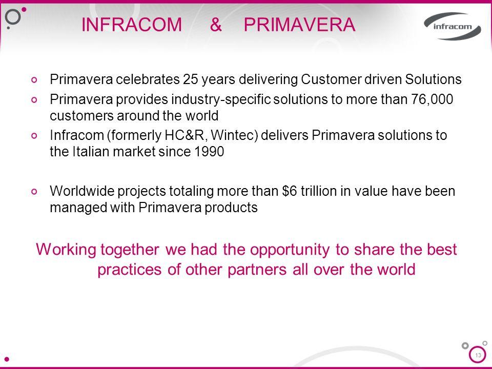 13 INFRACOM & PRIMAVERA Primavera celebrates 25 years delivering Customer driven Solutions Primavera provides industry-specific solutions to more than