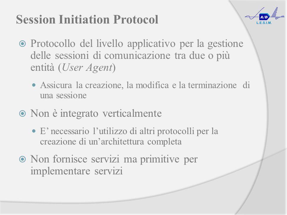 Sviluppi futuri Graphical User Interface per la definizione delle FSM e generazione automatica dellXML Estensione multiprotocollo