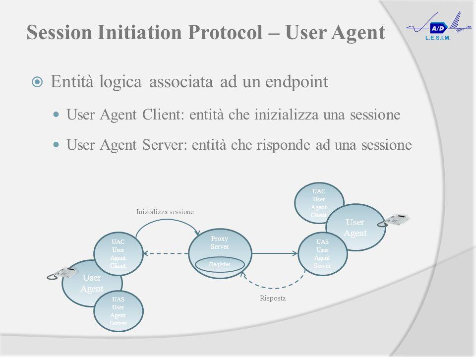 Demo Creazione di una FSM per applicazione di un test Selezione di una conversazione Selezione dei messaggi di una conversazione Selezione delle FSM da eseguire Avvio testing Report stato del testing