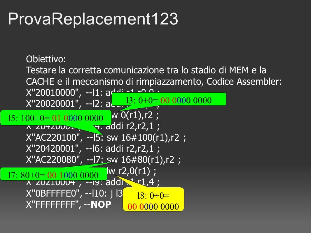 ProvaReplacement123 Obiettivo: Testare la corretta comunicazione tra lo stadio di MEM e la CACHE e il meccanismo di rimpiazzamento, Codice Assembler: X 20010000 , --l1: addi r1,r0,0 ; X 20020001 , --l2: addi r2,r0,1 ; X AC220000 , --l3: sw 0(r1),r2 ; X 20420001 , --l4: addi r2,r2,1 ; X AC220100 , --l5: sw 16#100(r1),r2 ; X 20420001 , --l6: addi r2,r2,1 ; X AC220080 , --l7: sw 16#80(r1),r2 ; X 8C220000 , --l8: lw r2,0(r1) ; X 20210004 , --l9: addi r1,r1,4 ; X 0BFFFFE0 , --l10: j l3 ; X FFFFFFFF , --NOP l3: 0+0= 00 0000 0000 l5: 100+0= 01 0000 0000 l7: 80+0= 00 1000 0000 l8: 0+0= 00 0000 0000