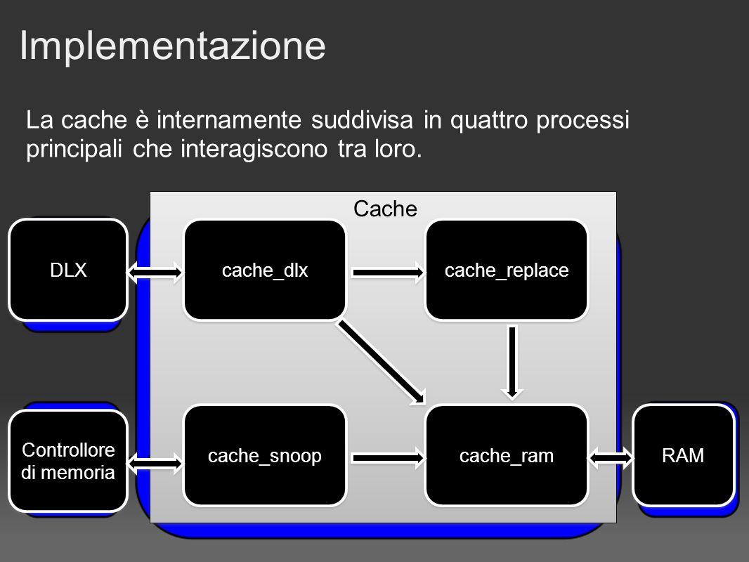 Processo cache_dlx I compiti di questo processo riguardano i seguenti aspetti: gestione della lettura di dati dalla cache; gestione della scrittura dei dati provenienti dal DLX nella cache; attivazione del meccanismo di rimpiazzamento di una linea; generazione del segnale di ready per il DLX; Riceve dal DLX i segnali: ch_memrd: segnale per una richiesta di letture; ch_memwr: segnale per una richiesta di scrittura;