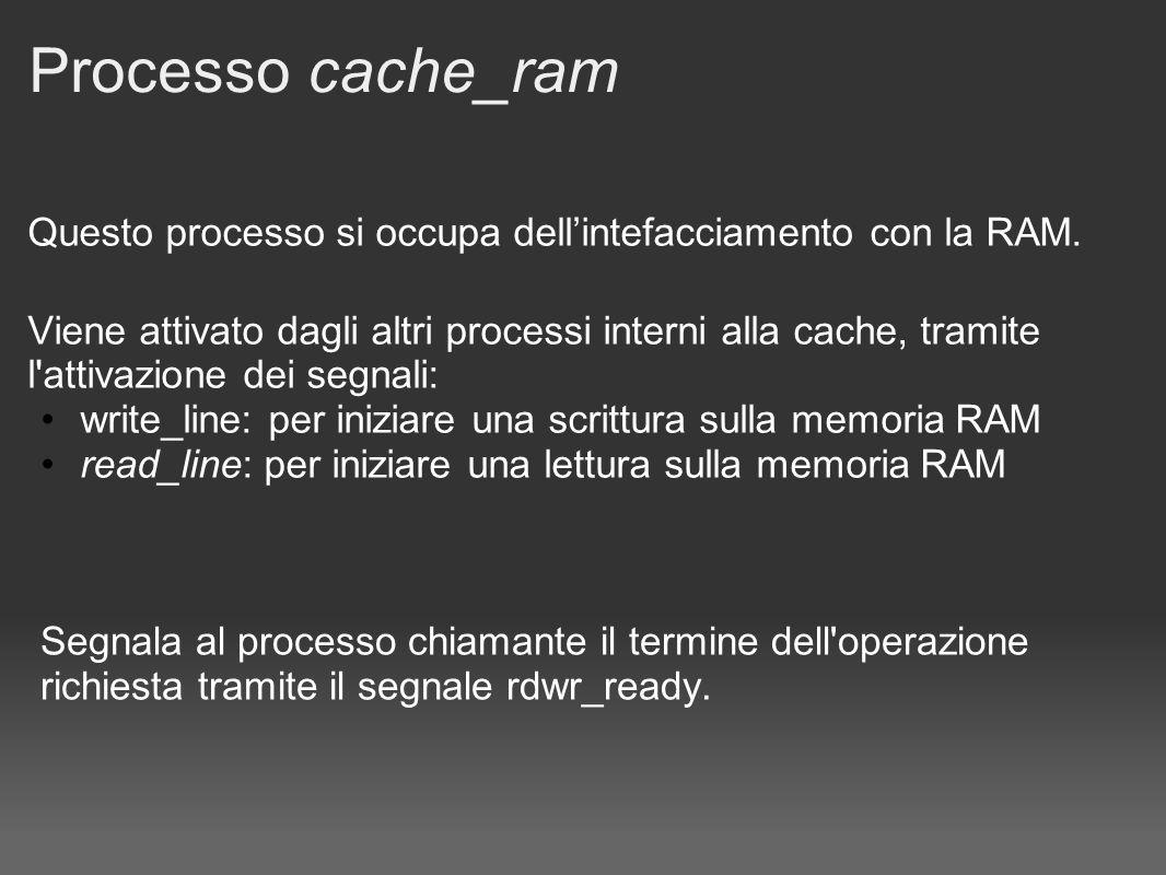 Processo cache_ram Questo processo si occupa dellintefacciamento con la RAM.
