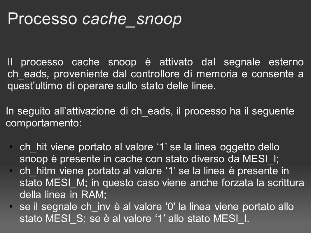 Processo cache_snoop Il processo cache snoop è attivato dal segnale esterno ch_eads, proveniente dal controllore di memoria e consente a questultimo di operare sullo stato delle linee.
