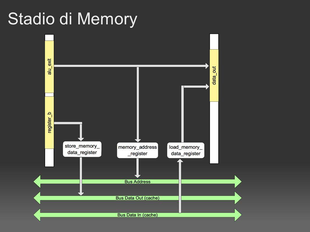 Testbench Testbench del componente : 1.Cache_test_ReadAndReplacement.vhd 2.Cache_test_ReadAndWrite.vhd 3.Cache_test_Snoop.vhd Testbench integrazione con processore DLX: 1.ProvaReplacement123 : verifica comunicazione tra cache e DLX e del meccanismo di rimpiazzamento.