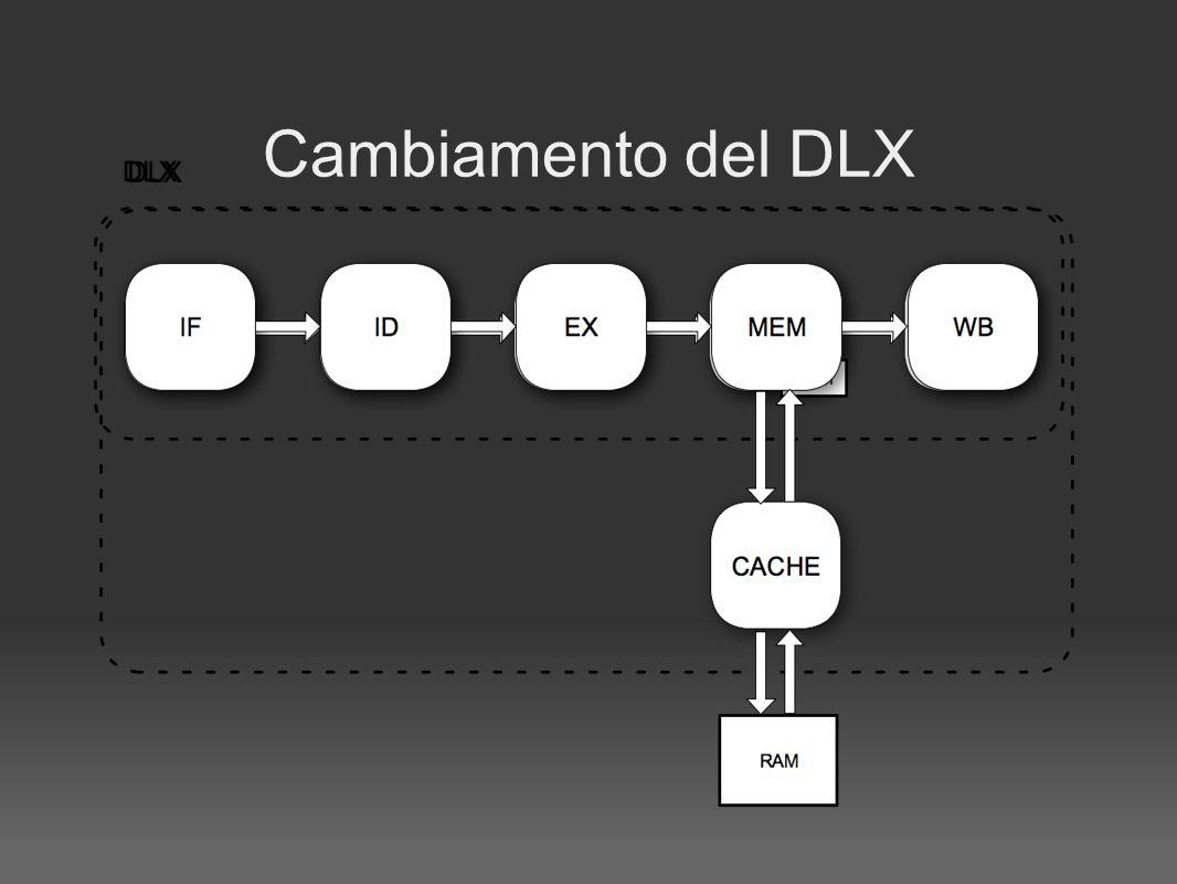 Cambiamento del DLX