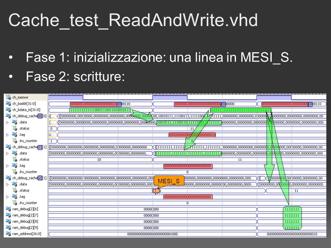 Cache_test_ReadAndWrite.vhd Fase 1: inizializzazione: una linea in MESI_S. Fase 2: scritture: MESI_S