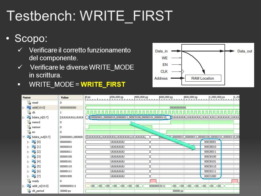 Testbench: WRITE_FIRST Scopo: Verificare il corretto funzionamento del componente. Verificare le diverse WRITE_MODE in scrittura. WRITE_MODE = WRITE_F