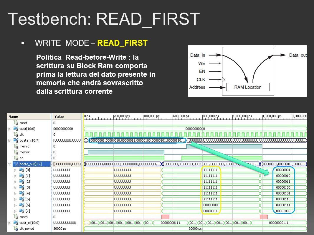 Testbench: READ_FIRST WRITE_MODE = READ_FIRST Politica Read-before-Write : la scrittura su Block Ram comporta prima la lettura del dato presente in memoria che andrà sovrascritto dalla scrittura corrente